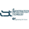 Infostrategy Technology Limited