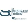 Infostrategy Technology Limited