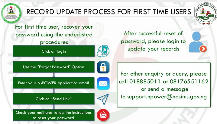 How to Login to Npower Portal to update Profile & Write the Test for Npower Batch C 2021